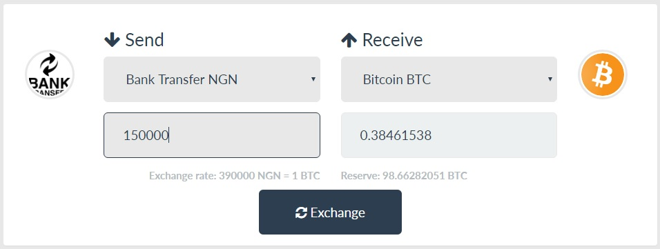 There 2 Main Ways Bitcoins Exchange Rate Quoted In Nigeria