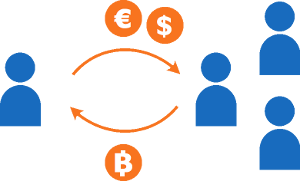 buy and sell bitcoin on localbitcoins