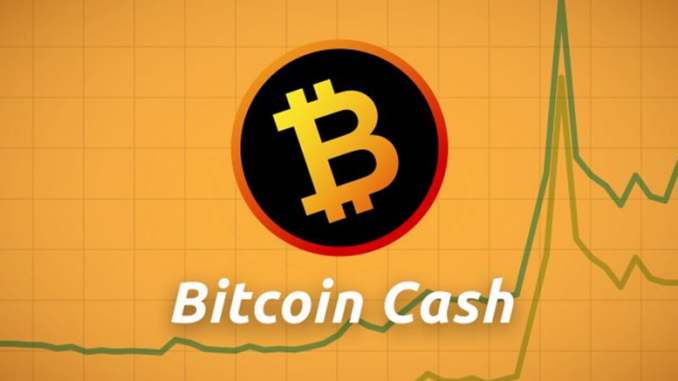 Bitcoin Cash Booms By 7%: Racing towards $2000