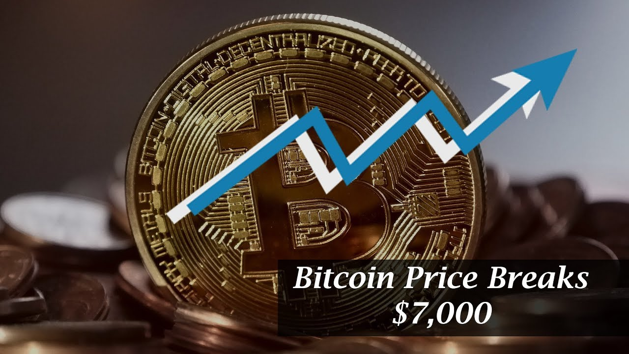 Bitcoin Price Breaks $7,000 After 4% Gain, Crypto Market Adds $12 Billion